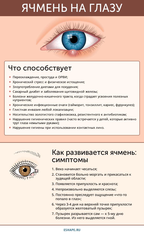 Kullanım için Aevit endikasyonları